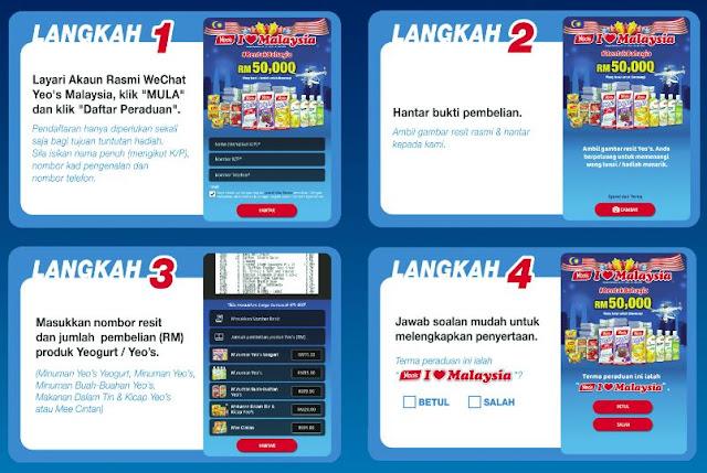 Contest Malaysia 2016
