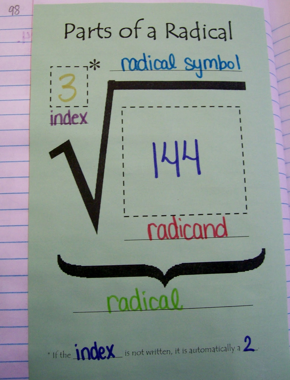 Math Love Parts Of A Radical Graphic Organizer For Interactive Notebooks