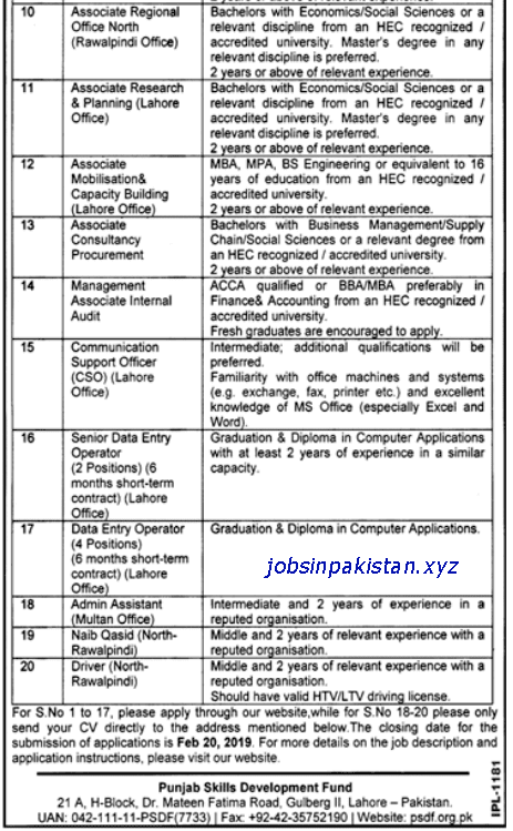 Advertisement for Punjab Skills Development Fund Jobs