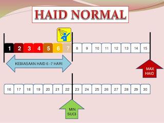 """Bagi wanita yang """"uzur"""" di Bulan Ramadhan"""