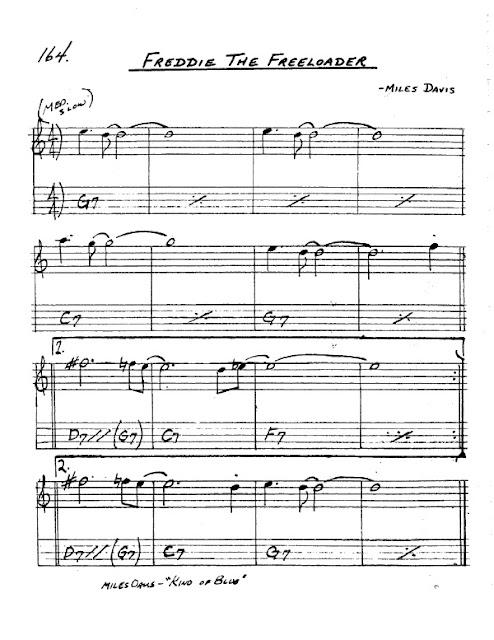 Partitura Saxofón Miles Davis