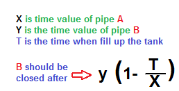 pipe-and-cistern-aptitude-tricks-for-closing-pipes-easy-math-tricks