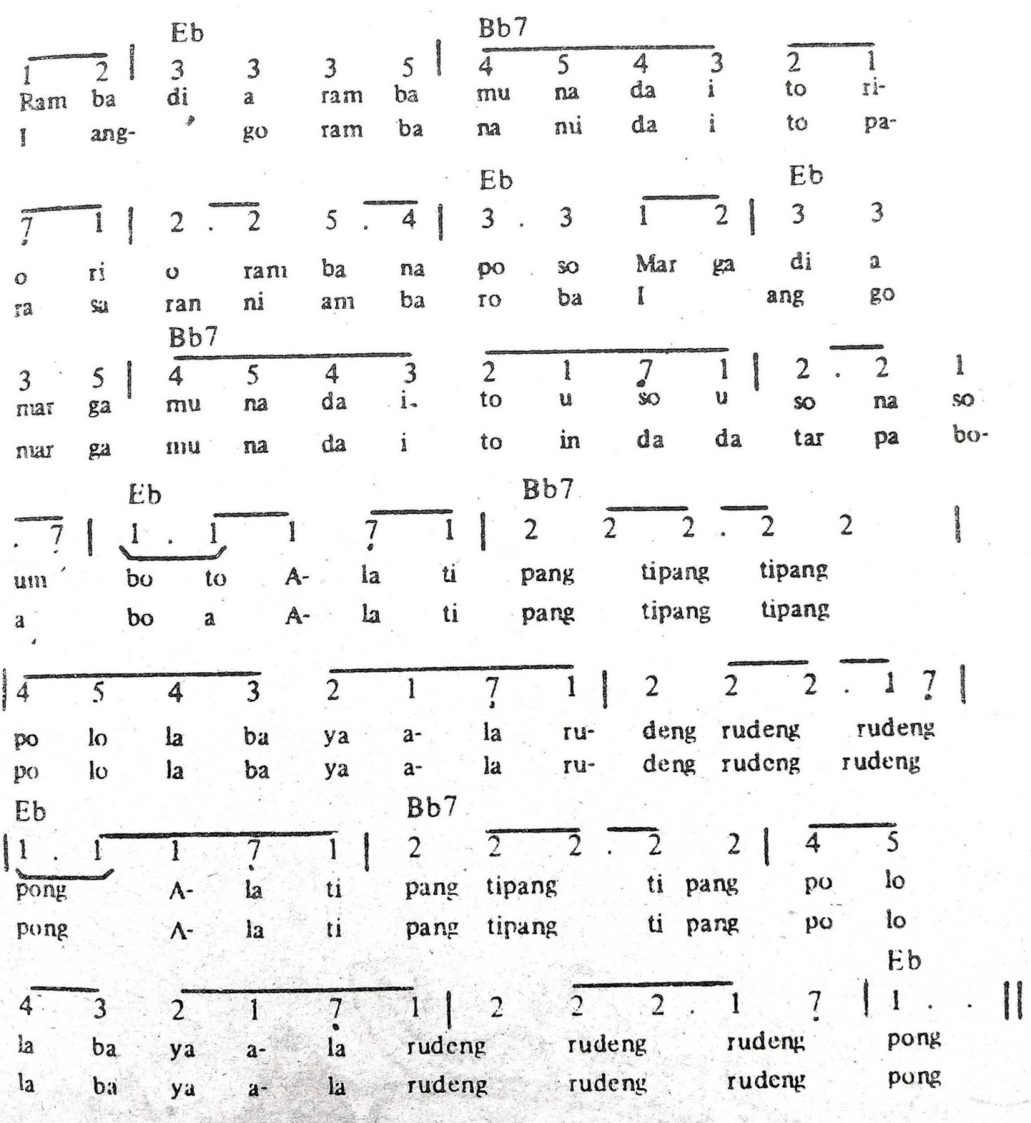 Chord & Arti Lirik Lagu Sumatera Utara: Rambadia + Not Angka