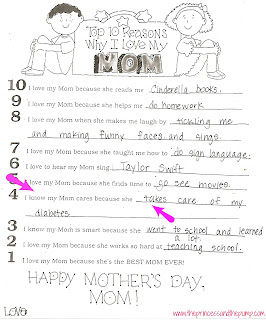 Preschool Crafts for Kids*: Mother's Day Questionnaire