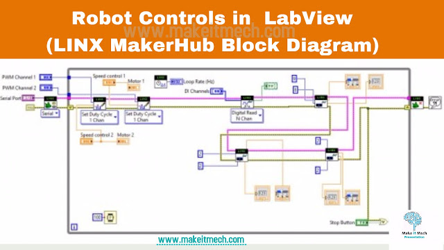 robot controls in labview linx