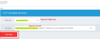 Reliance Mutual Fund - Start STP