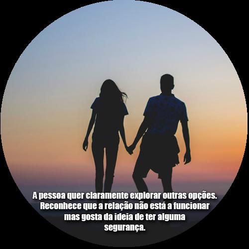 A pessoa quer claramente explorar outras opções. Reconhece que a relação não está a funcionar mas gosta da ideia de ter alguma segurança.