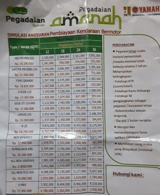 tabel kredit motor di pegadaian