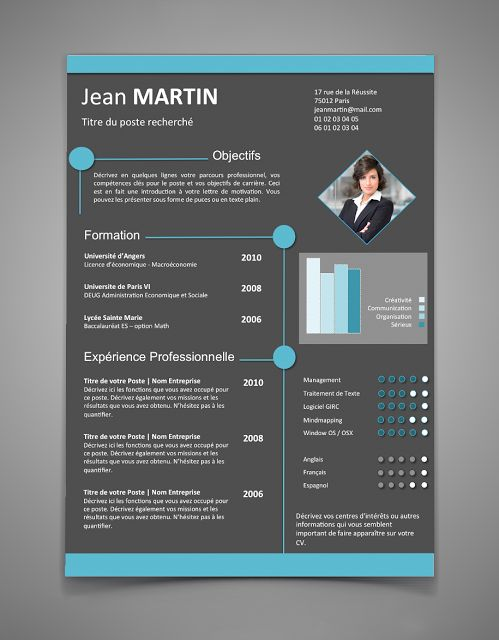 cv ressources humaines