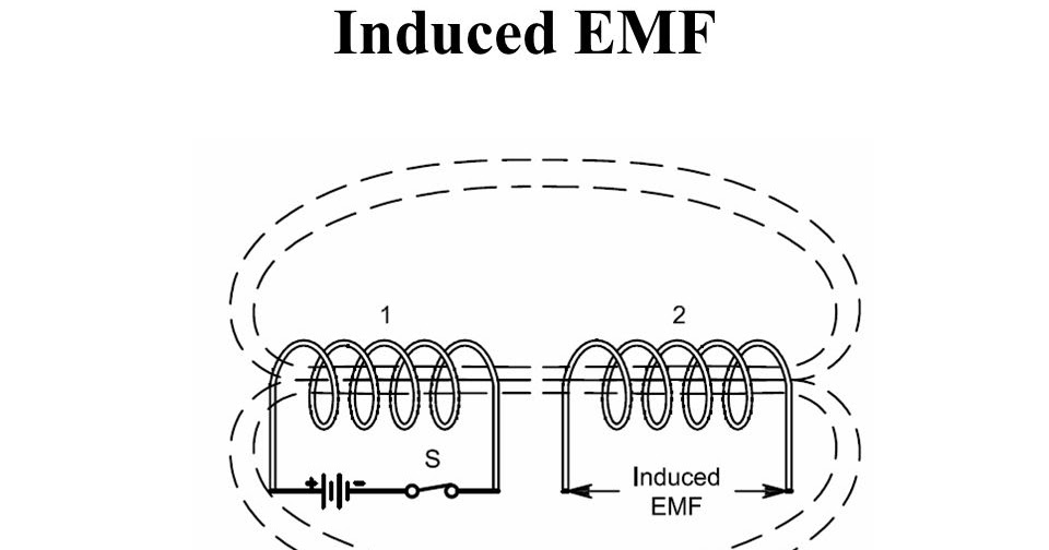 how emf is induced