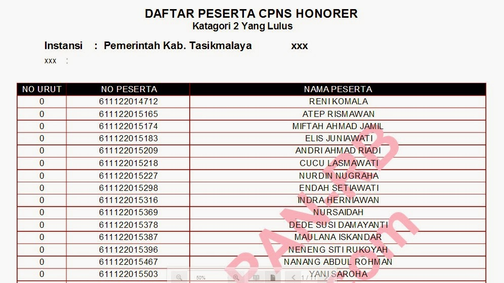 Daftar K2 Honorer Kabupaten Bantul Info Pengangkatan Cpns Honorer K1 September 2016 Terbaru Daftar Peserta Lulus Tes Cpns Honorer K2 Kabupaten Tasikmalaya