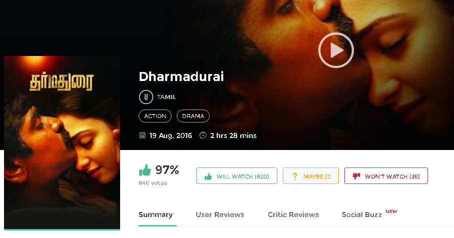 dharma durai tamil movie download tamilrockers.gr