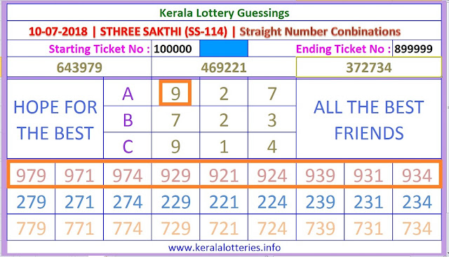Sthree Sakthi SS-114 Straight Numbers Kerala lottery guessing by keralalotteries.info on 10-07-2018