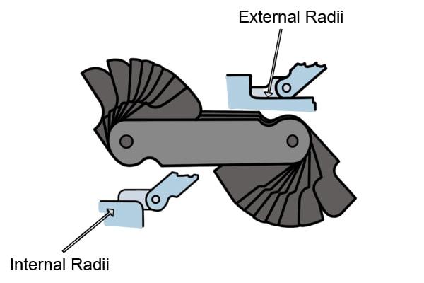Radyus (Radius Çakısı) Mastarı Nedir