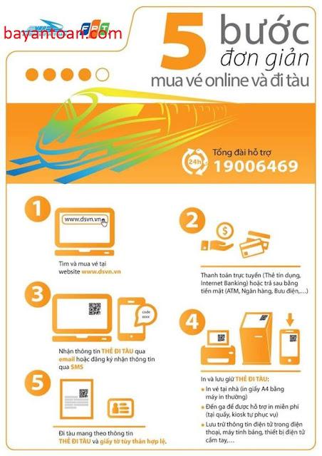 5 bước đơn giản mua vé tàu online và đi tàu