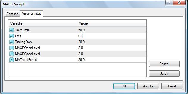 Mql4 trading systems