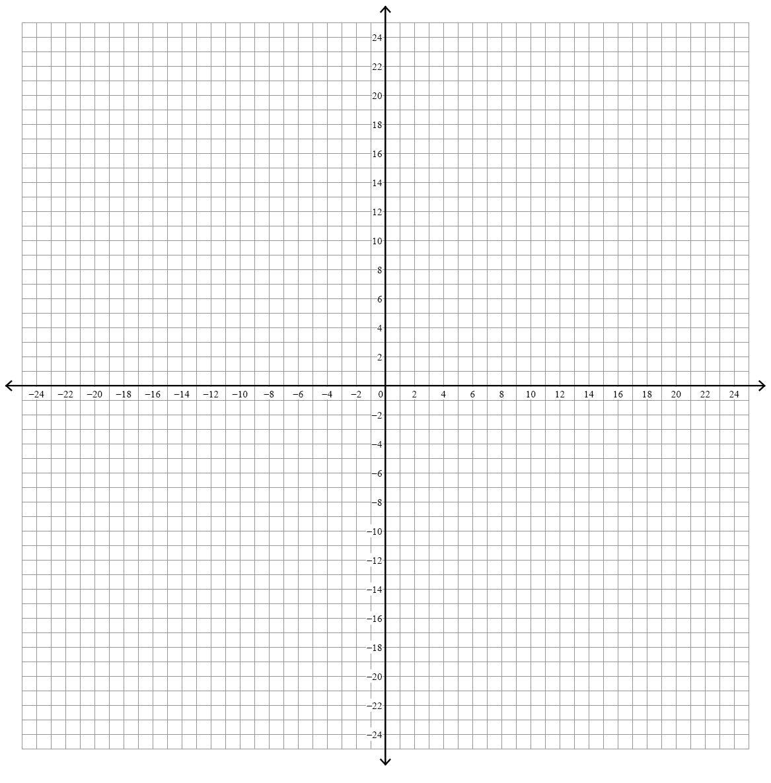 graph paper google docs