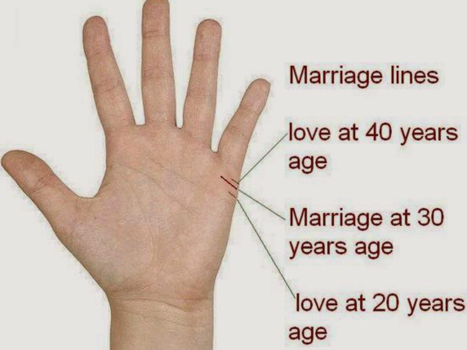 cara membaca garis tangan jodoh