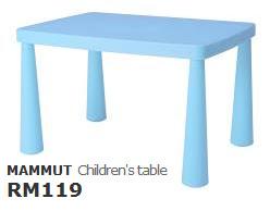 Meja Belajar Untuk Kanak Ikea Mungkin Sebab Warnanya Yang Cantik Serta Designnya Menarik Memikat Hati Kami Harganya Adalah Ok