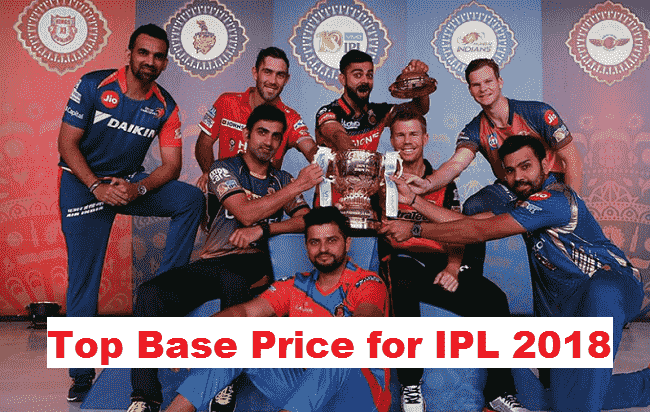 IPL 2018 Auction: Top Base Price of Players List before Auction