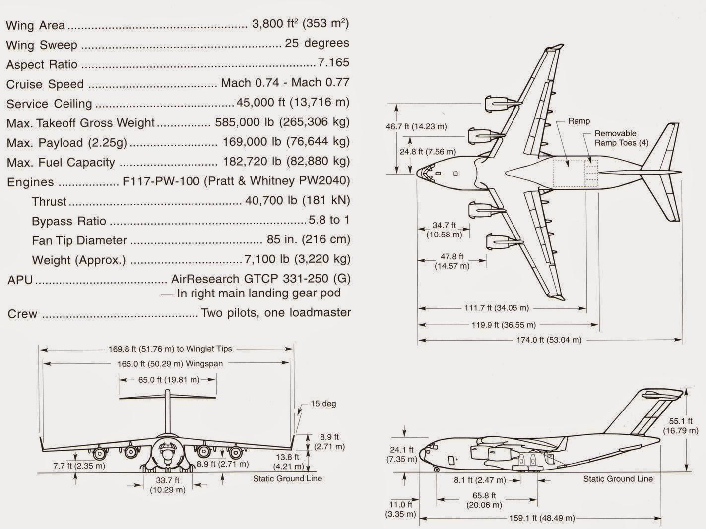 Hist Aero Le C 17 Globemaster Iii
