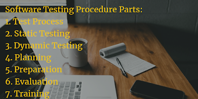 Fundamental Testing: Software Testing Details