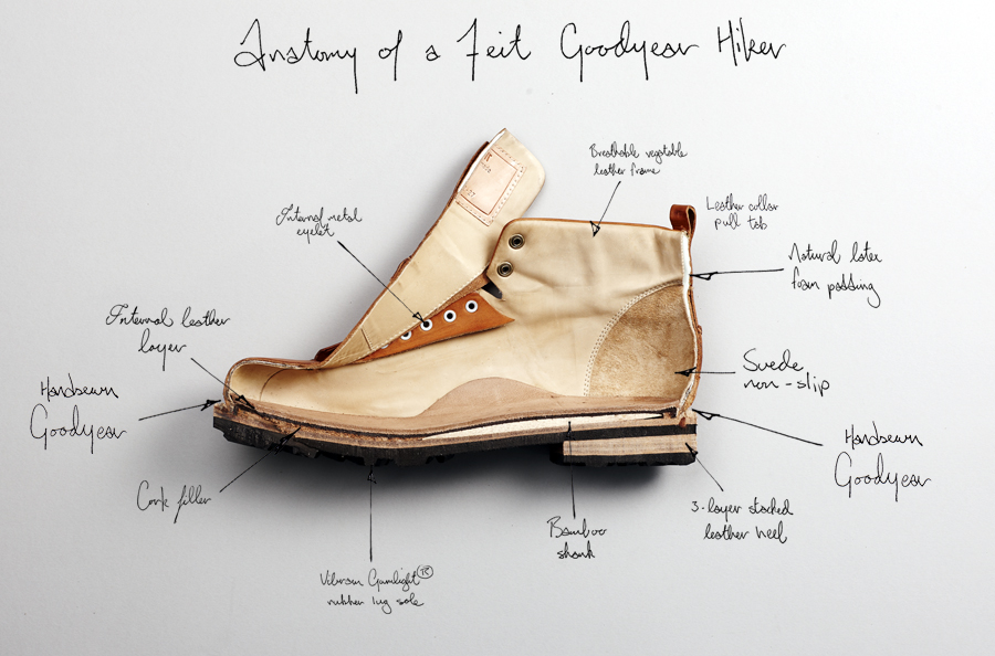 1f0ddf7d24d FEIT: Fine Hand Made Shoes and Leather Accessories   Five's-Second Skin
