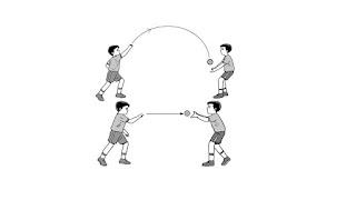 Latihan Melempar dan Menangkap Bola