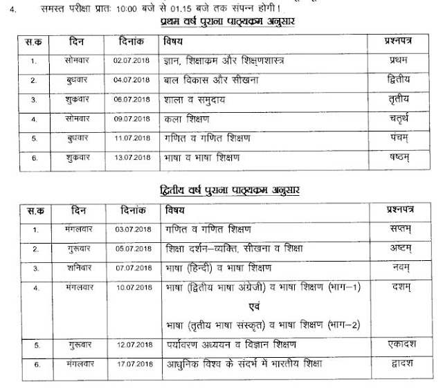 CGBSE D.Ed. Regular/Supplementary Examination Time Table 2018