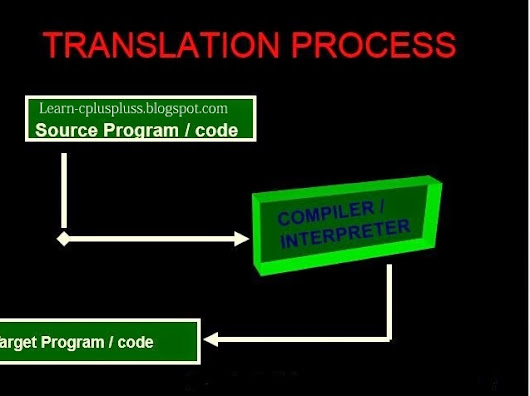 Translators  ~ Learn C plus plus