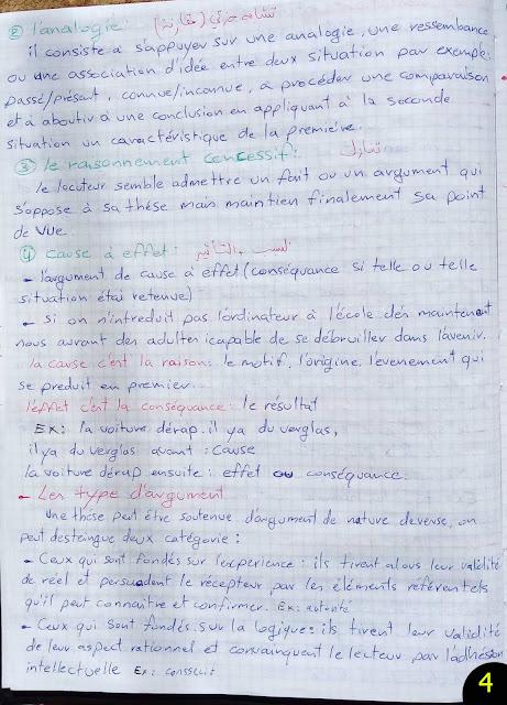 اللغة والمصطلحات مادة الفرنسية  د. مريم مكاوي