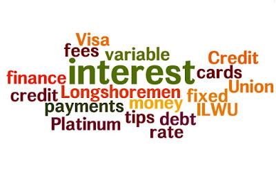 20 Istilah Yang Harus Kamu Ketahui Mengenai Kartu Kredit