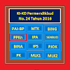 ki kd kurikulum 2013 smp revisi 2017 PKN doc dan PDF