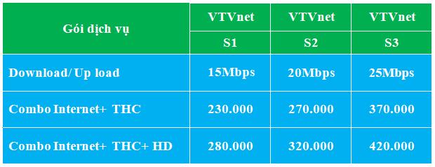 Truyền hình cáp VTVCab Đồng Nai + Internet