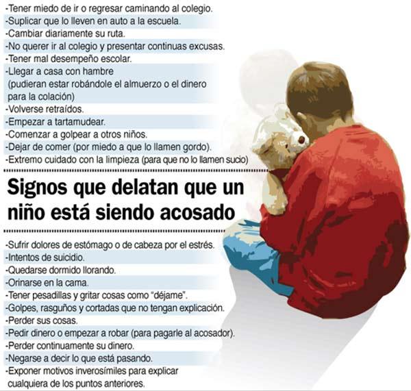 Imagen de texto con los signos de niño acosado