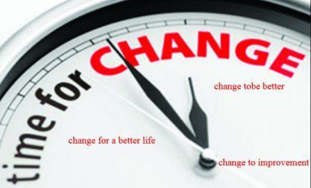 menghadapi perubahan
