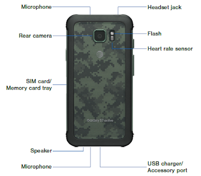 Samsung Galaxy S7 active - Back