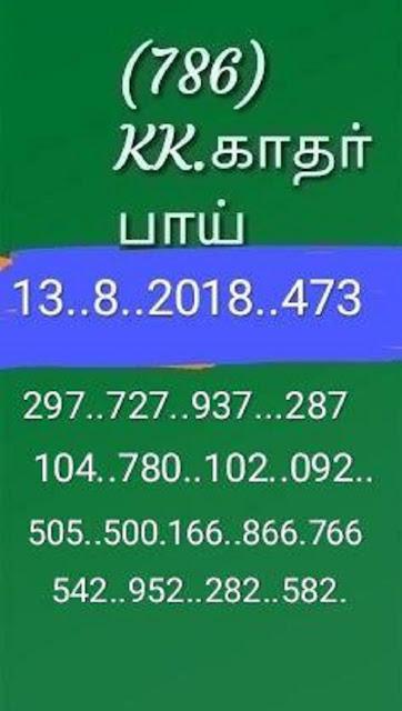 kerala lottery abc guessing win win W-473 on 13.08.2018 by KK