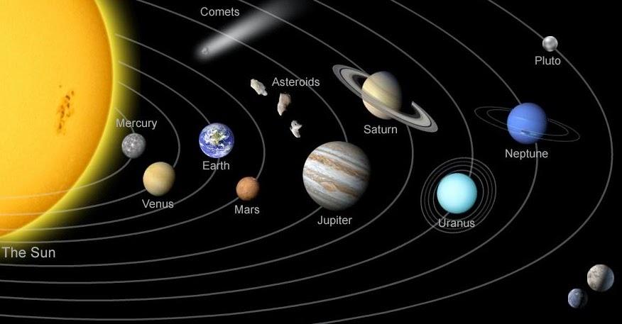 planet dalam orbit bumi with Karakteristik 8 Pla  Tata Surya on Brain Augmentation Manifesto together with Earth besides Geek Answers Why Do All Pla s Rotate And Orbit In The Same Direction 1564529 besides Animasi Geografi 8100 likewise Benda Benda Langit.