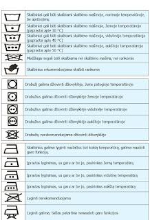 simboliai mezginių skalbimo