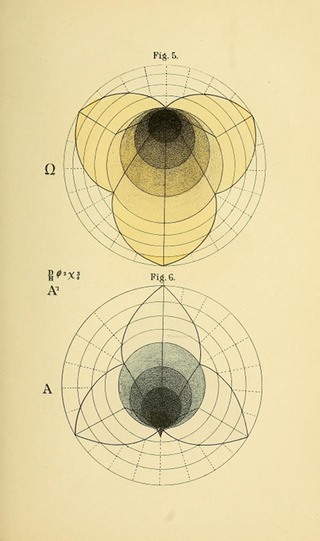 Geometrical Psychology - Image of Human Consciousness by Benjamin Betts, 1887