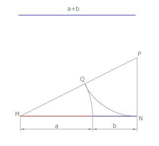 Ms o menos de plstica Proporcionalidad entre segmentos