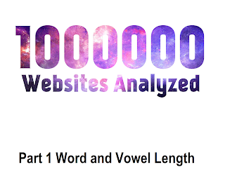 Vowels in the top million websites