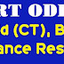 SCERT SAMS Odisha D.ElEd (CT), B.Ed Entrance Result 2019