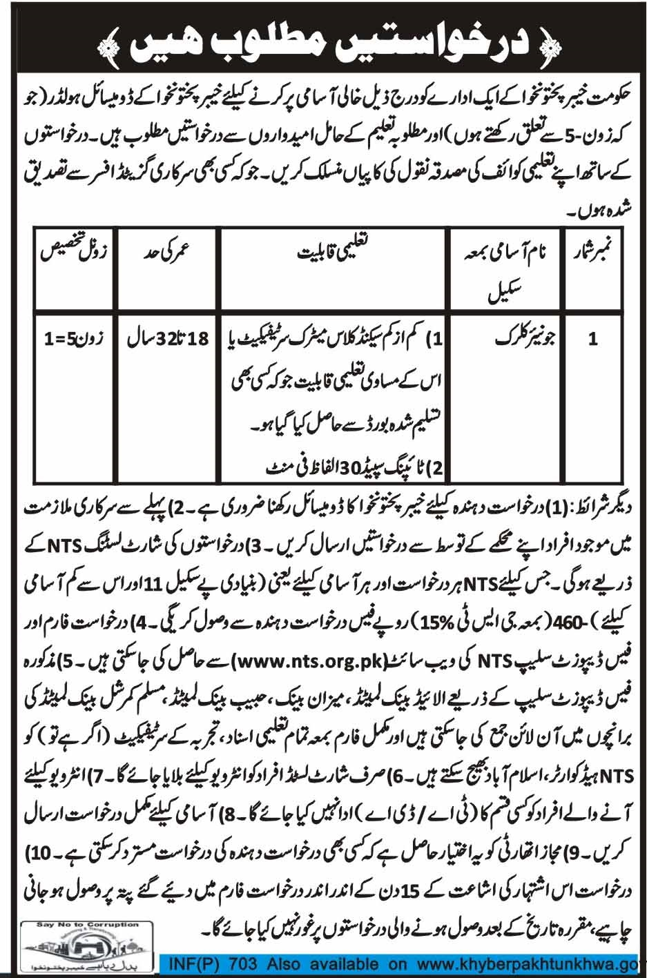 NTS 2018 Jobs in Commissionerate of Mines for Junior Clerk KPK