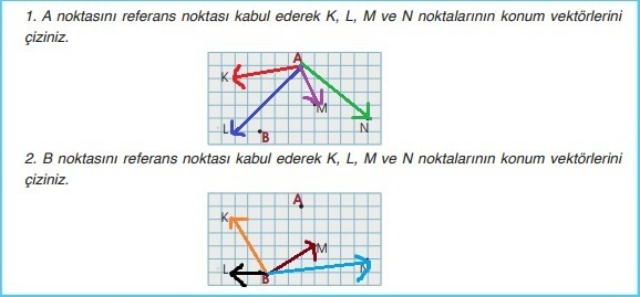 9.Sınıf Fizik MEB Yayınları Ders Kitabı 111.Sayfa Cevapları 3. Ünite  (Yeni Müfredat)