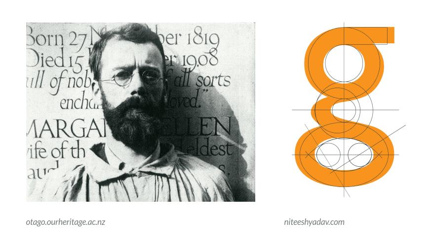 Peristiwa Penting Dalam Desain Grafis - Gill Sans