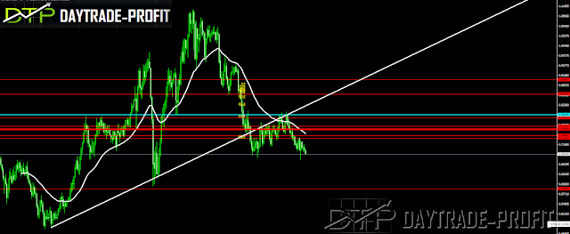 AUD USD  FORECAST ANALYSIS