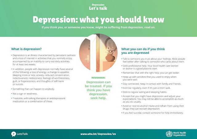 Depression, Infographic, WHO