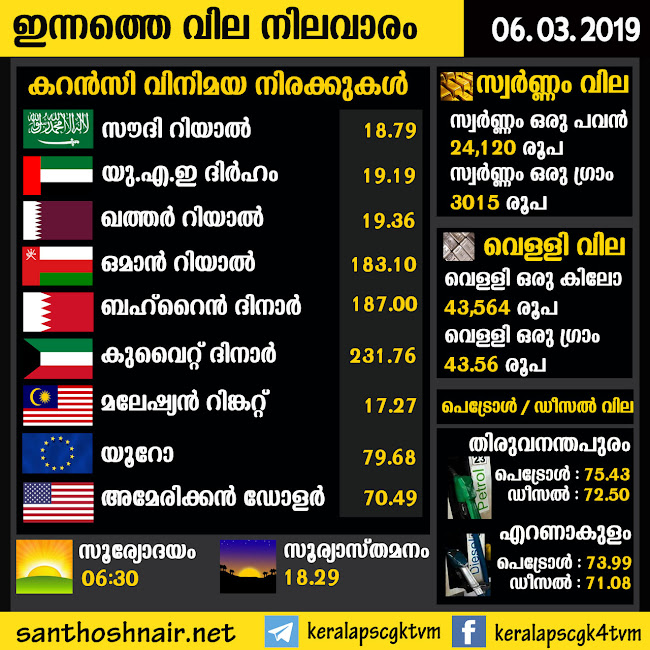 Daily Exchange Rate - 06 Mar 2019